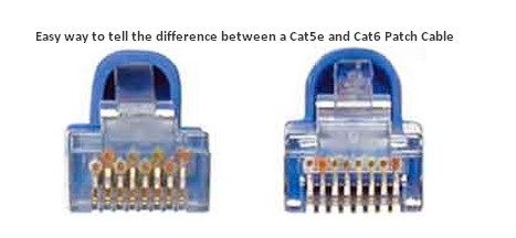 rj45-plug-cat5e-vs-cat6